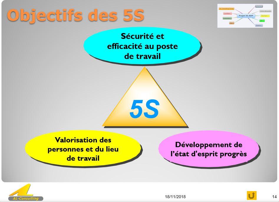 5S appliquer.JPG